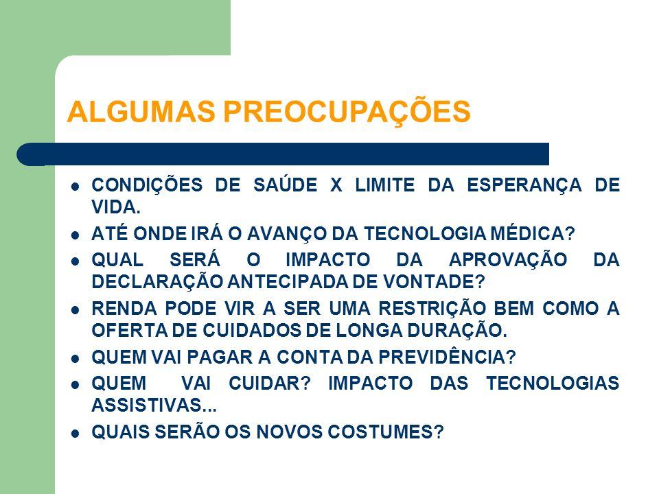 ALGUMAS PREOCUPAÇÕES CONDIÇÕES DE SAÚDE X LIMITE DA ESPERANÇA DE VIDA.