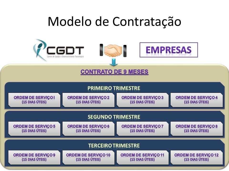 Modelo de Contratação Empresas CONTRATO DE 9 MESES Primeiro Trimestre