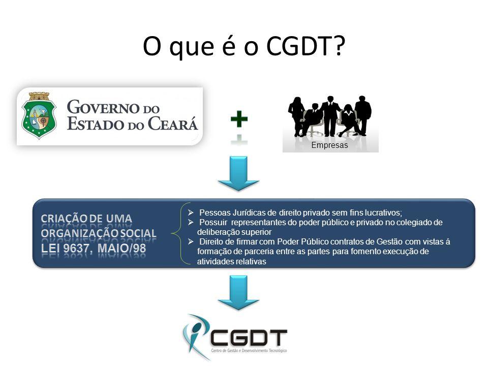 + O que é o CGDT Criação de uma Organização social Lei 9637, Maio/98