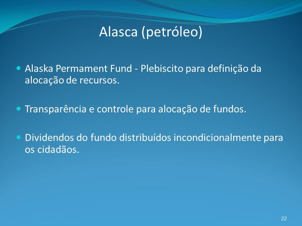 Alasca (petróleo) Alaska Permament Fund - Plebiscito para definição da alocação de recursos. Transparência e controle para alocação de fundos.