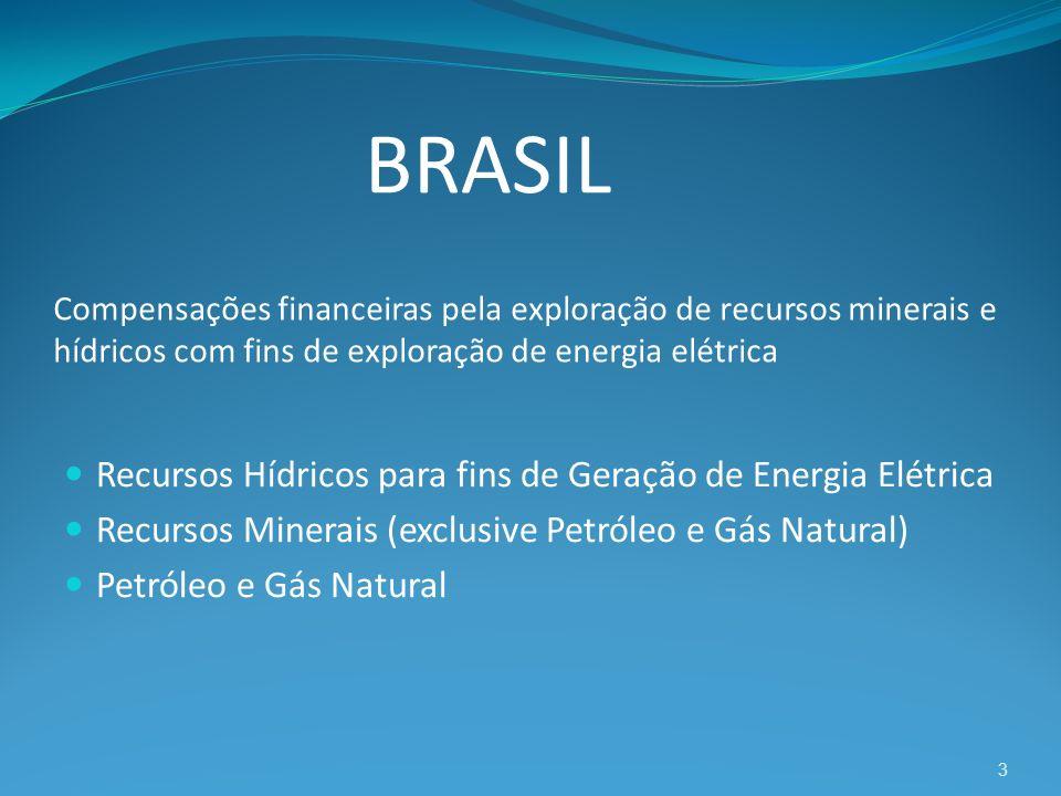 BRASIL Recursos Hídricos para fins de Geração de Energia Elétrica