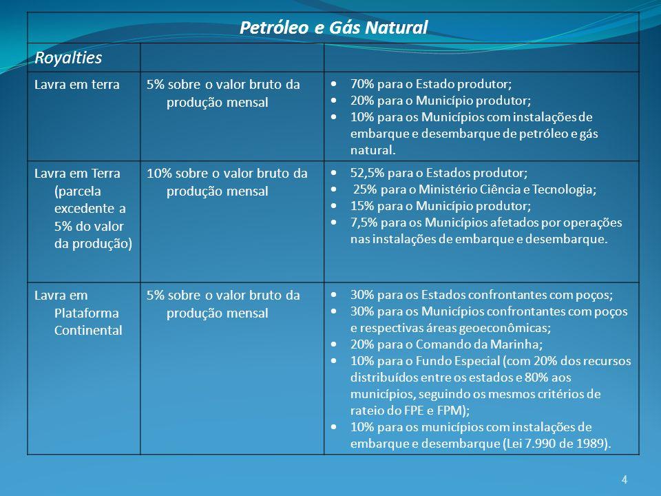 Petróleo e Gás Natural Royalties Lavra em terra