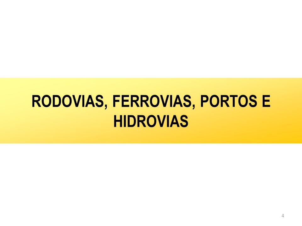 RODOVIAS, FERROVIAS, PORTOS E HIDROVIAS