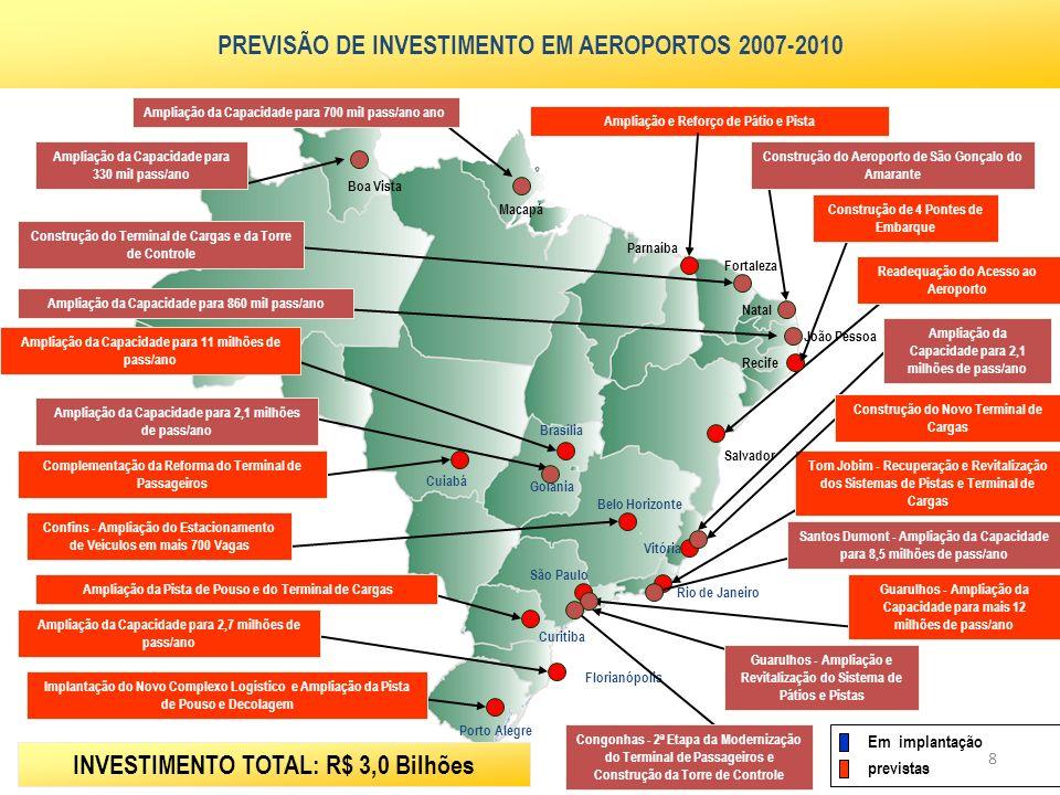 PREVISÃO DE INVESTIMENTO EM AEROPORTOS 2007-2010