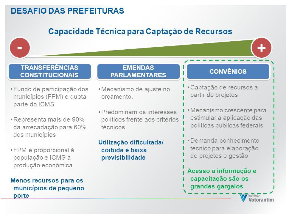 - + DESAFIO DAS PREFEITURAS