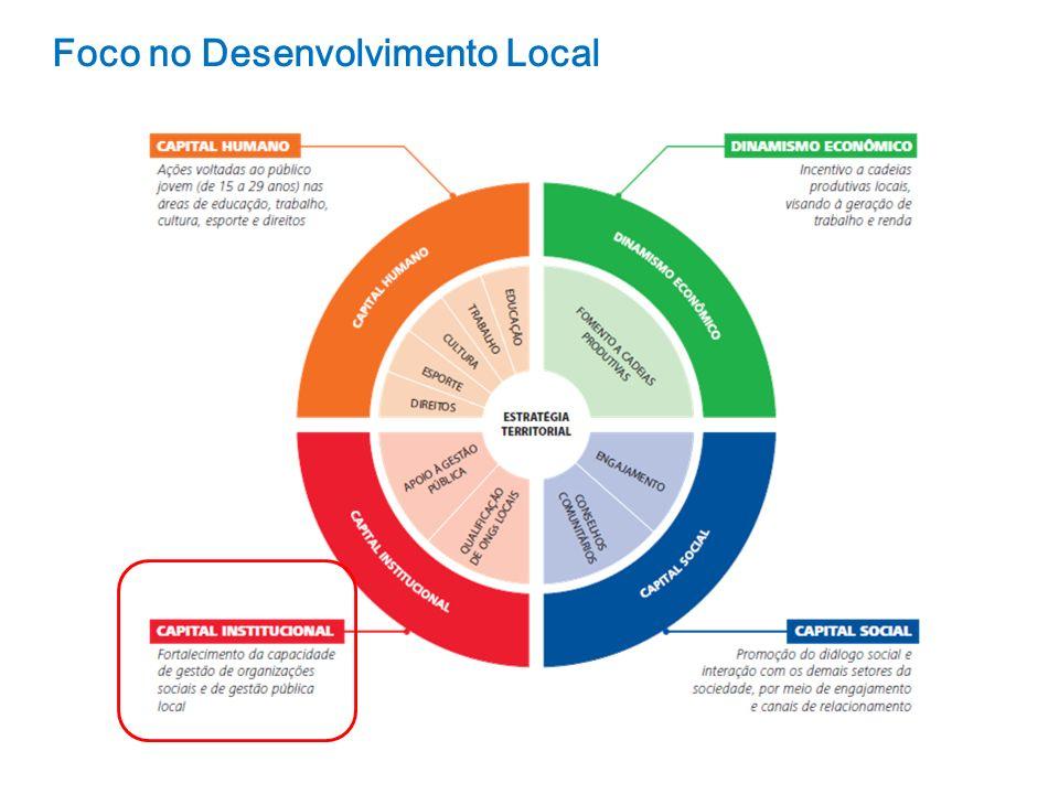 Foco no Desenvolvimento Local