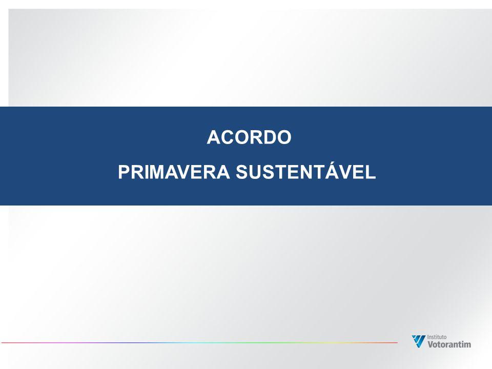 PRIMAVERA SUSTENTÁVEL