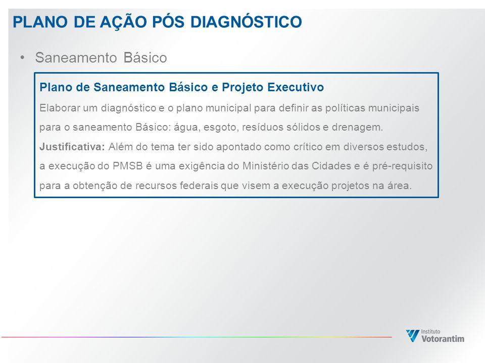 PLANO DE AÇÃO PÓS DIAGNÓSTICO