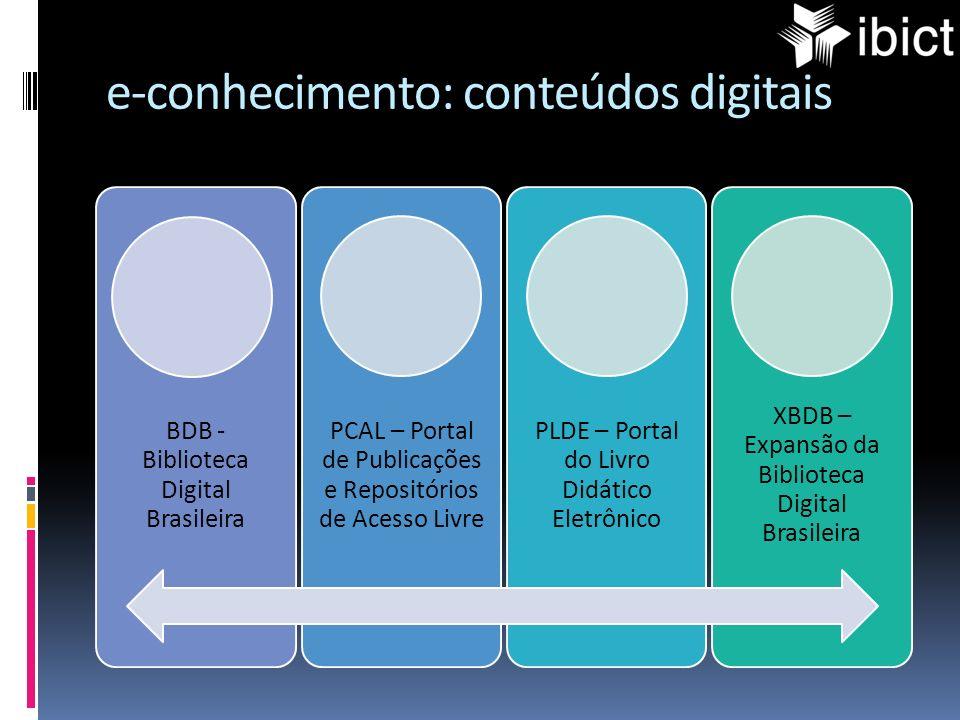 e-conhecimento: conteúdos digitais
