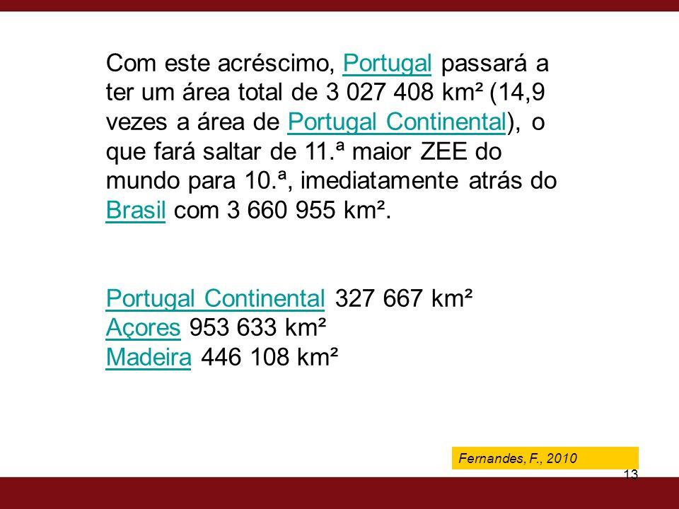 Portugal Continental 327 667 km² Açores 953 633 km²