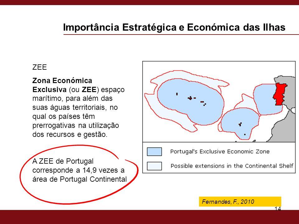 Importância Estratégica e Económica das Ilhas