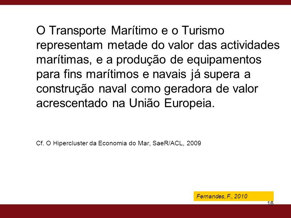 O Transporte Marítimo e o Turismo representam metade do valor das actividades marítimas, e a produção de equipamentos para fins marítimos e navais já supera a construção naval como geradora de valor acrescentado na União Europeia. Cf. O Hipercluster da Economia do Mar, SaeR/ACL, 2009
