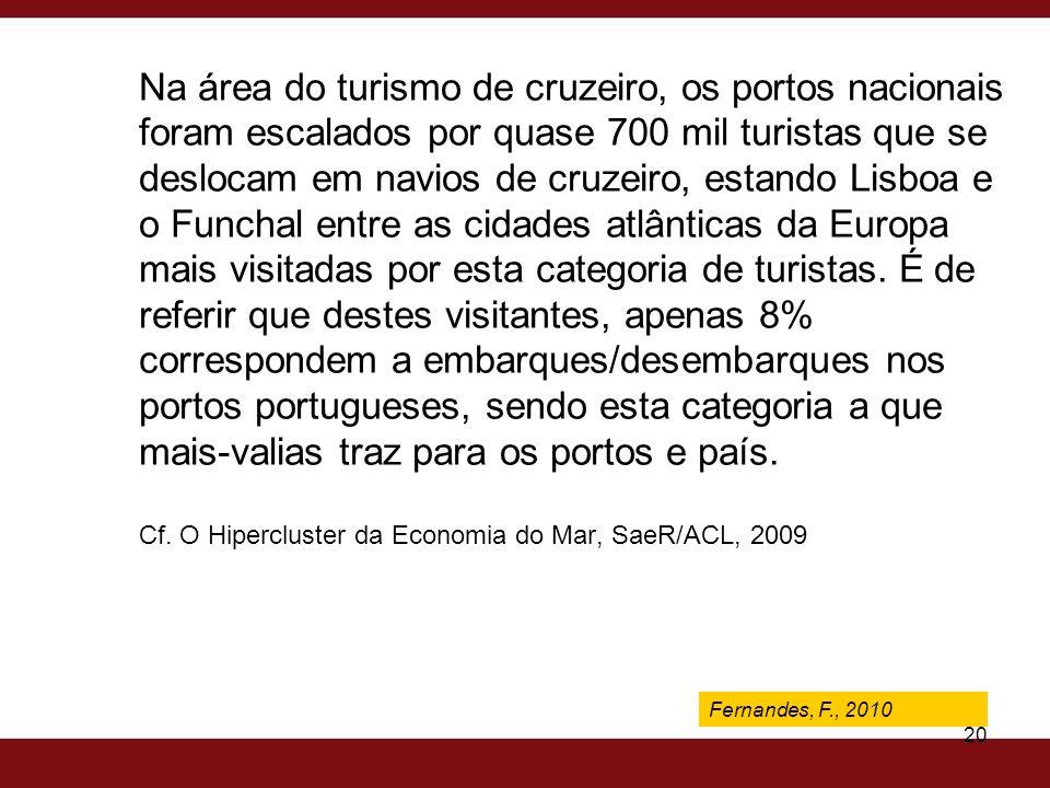 Na área do turismo de cruzeiro, os portos nacionais foram escalados por quase 700 mil turistas que se deslocam em navios de cruzeiro, estando Lisboa e o Funchal entre as cidades atlânticas da Europa mais visitadas por esta categoria de turistas. É de referir que destes visitantes, apenas 8% correspondem a embarques/desembarques nos portos portugueses, sendo esta categoria a que mais-valias traz para os portos e país. Cf. O Hipercluster da Economia do Mar, SaeR/ACL, 2009