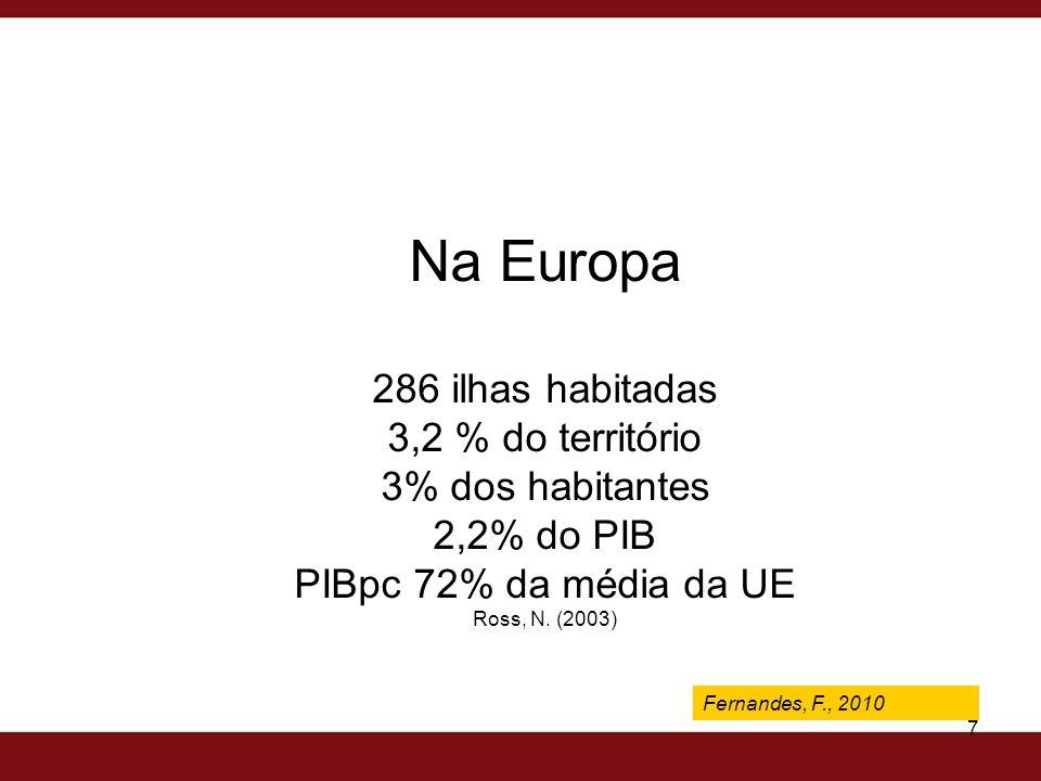Na Europa 286 ilhas habitadas 3,2 % do território 3% dos habitantes 2,2% do PIB PIBpc 72% da média da UE Ross, N. (2003)