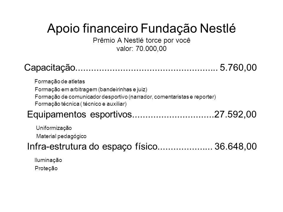 Apoio financeiro Fundação Nestlé Prêmio A Nestlé torce por você valor: 70.000,00