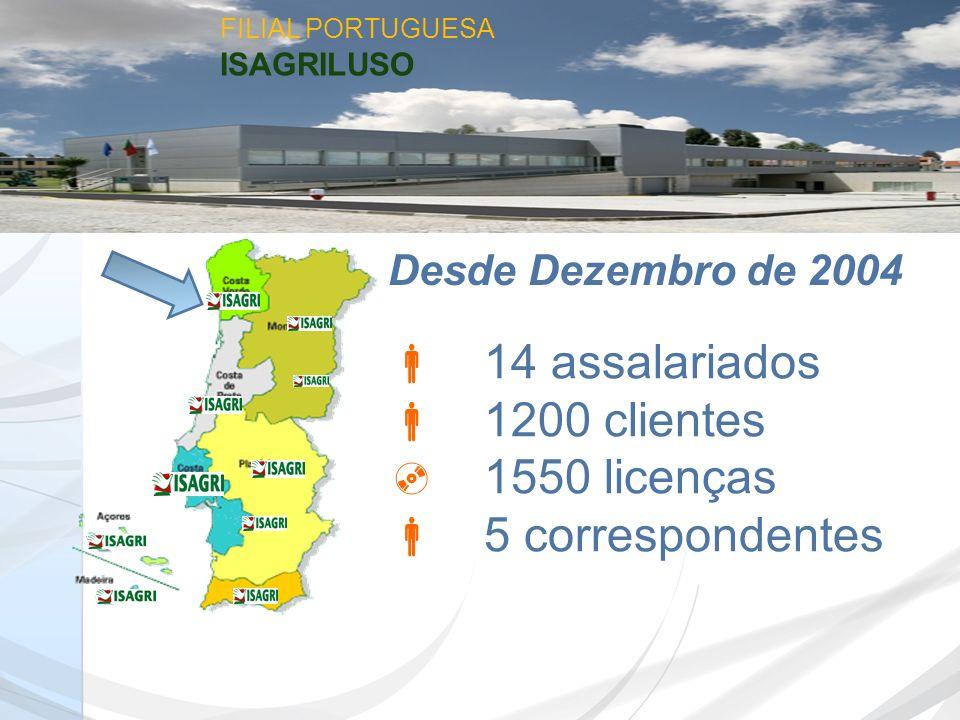  14 assalariados  1200 clientes  1550 licenças  5 correspondentes