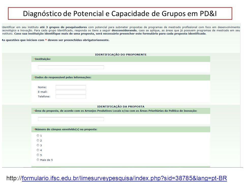Diagnóstico de Potencial e Capacidade de Grupos em PD&I