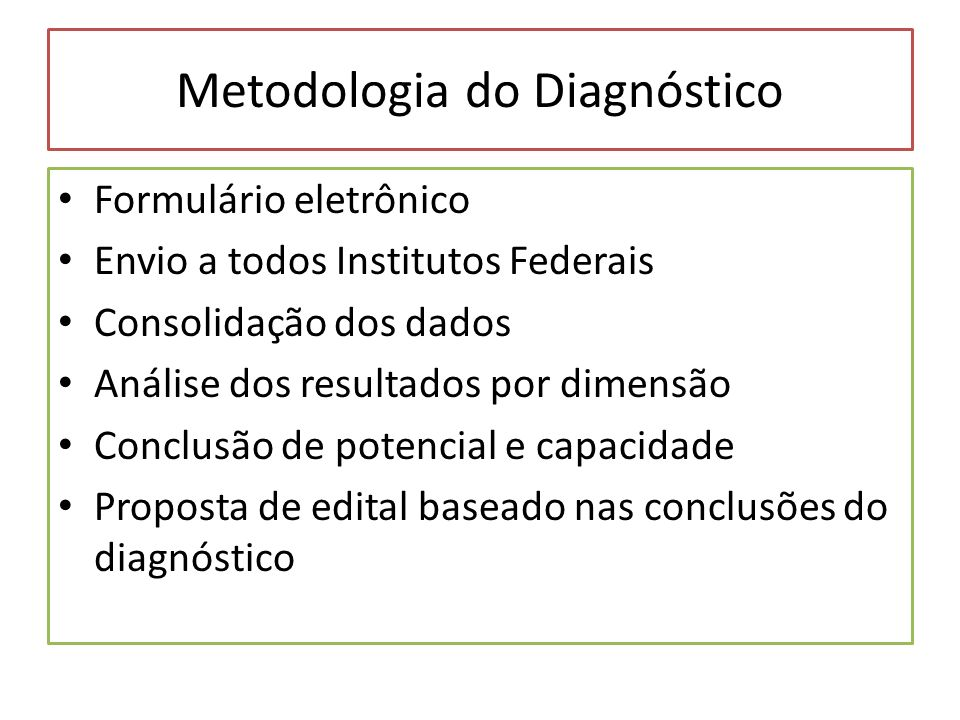 Metodologia do Diagnóstico