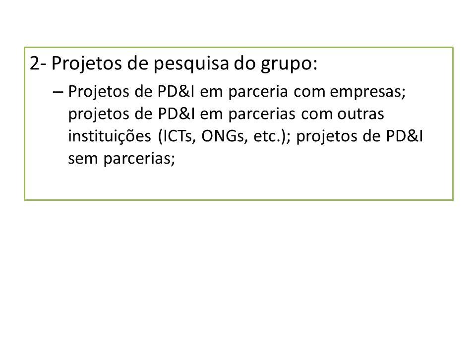 2- Projetos de pesquisa do grupo: