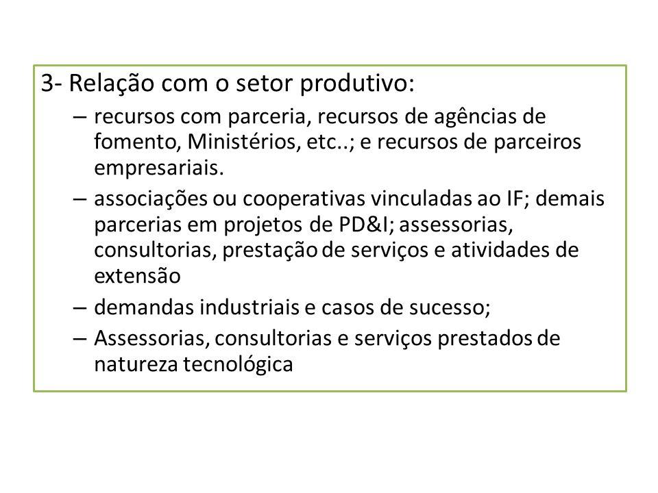 3- Relação com o setor produtivo: