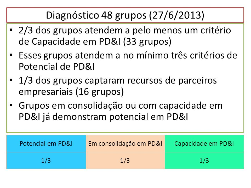 Diagnóstico 48 grupos (27/6/2013)