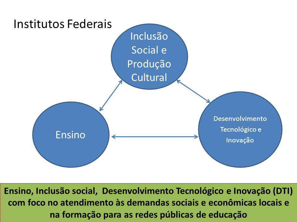 Institutos Federais Inclusão Social e Produção Cultural Ensino