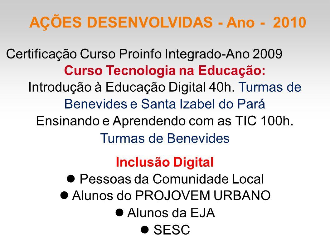 AÇÕES DESENVOLVIDAS - Ano - 2010 Curso Tecnologia na Educação: