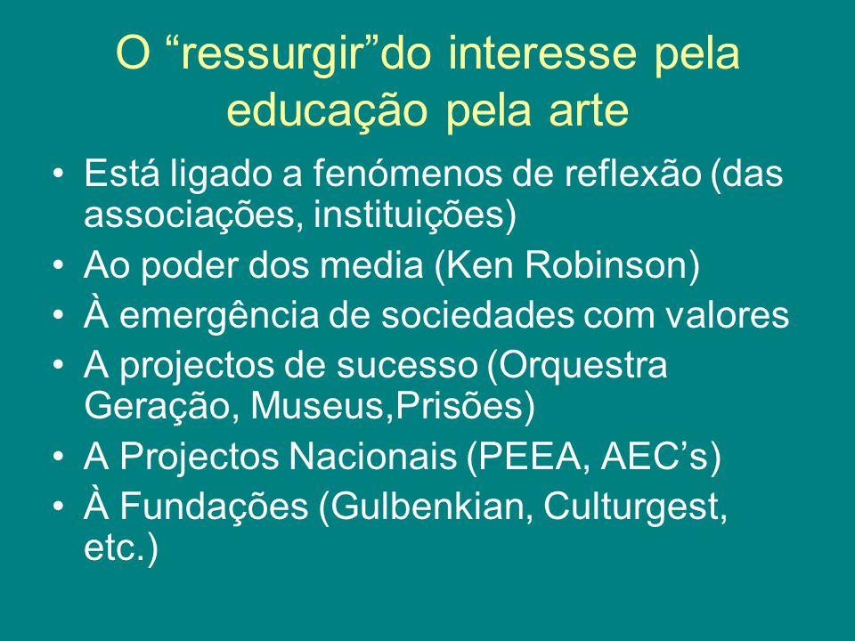 O ressurgir do interesse pela educação pela arte