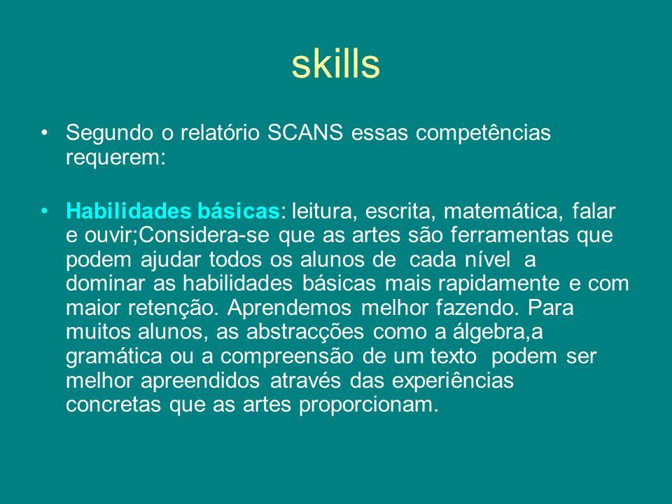 skills Segundo o relatório SCANS essas competências requerem: