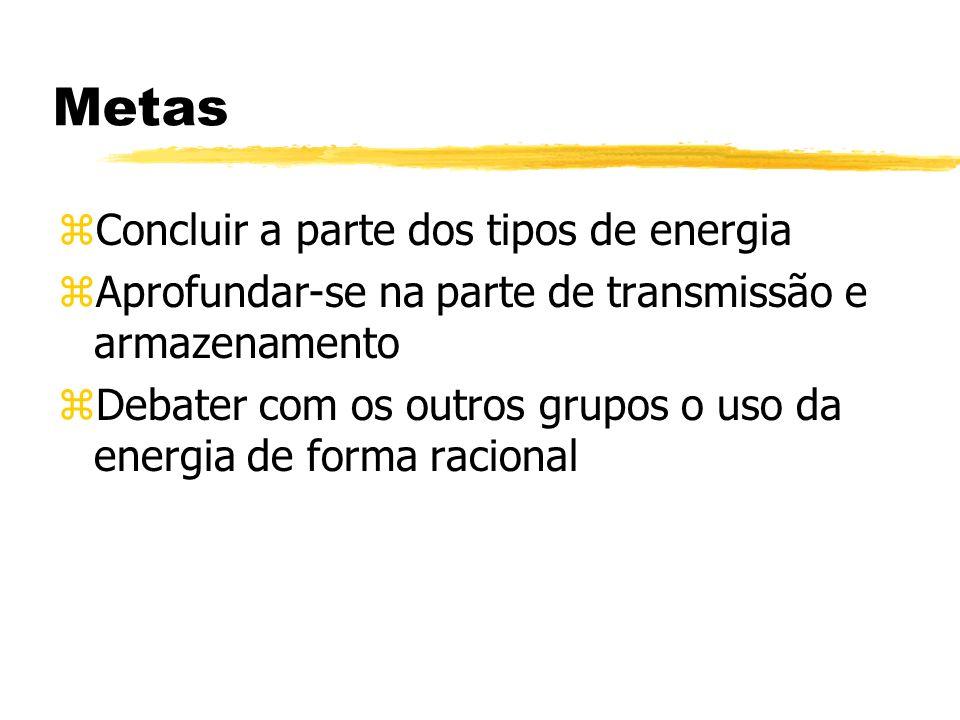 Metas Concluir a parte dos tipos de energia