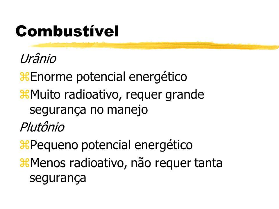 Combustível Urânio Enorme potencial energético