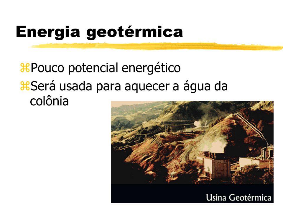 Energia geotérmica Pouco potencial energético
