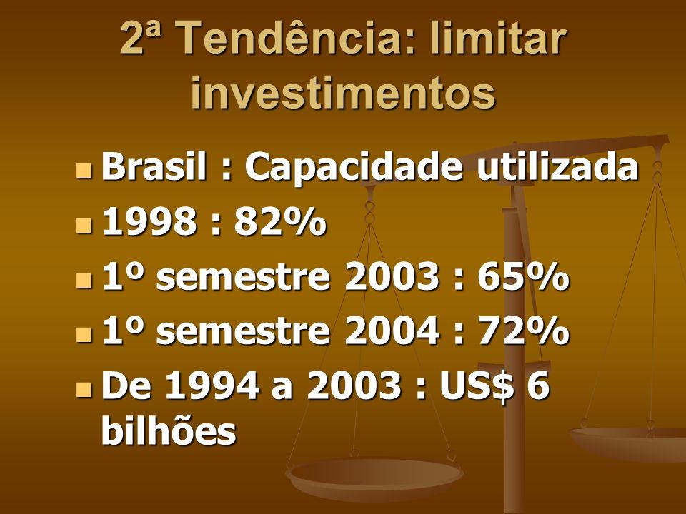 2ª Tendência: limitar investimentos
