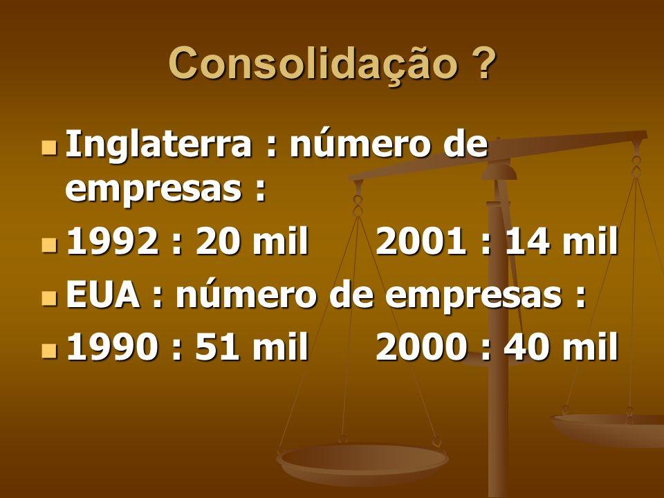 Consolidação Inglaterra : número de empresas :
