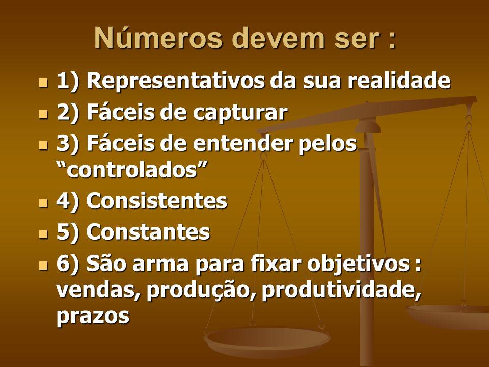 Números devem ser : 1) Representativos da sua realidade