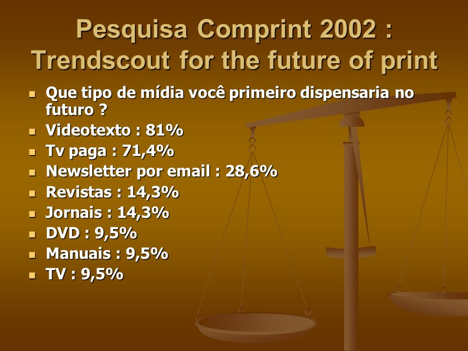 Pesquisa Comprint 2002 : Trendscout for the future of print