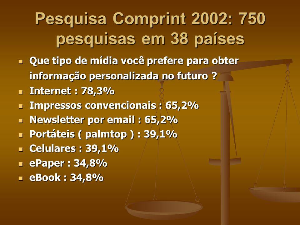 Pesquisa Comprint 2002: 750 pesquisas em 38 países