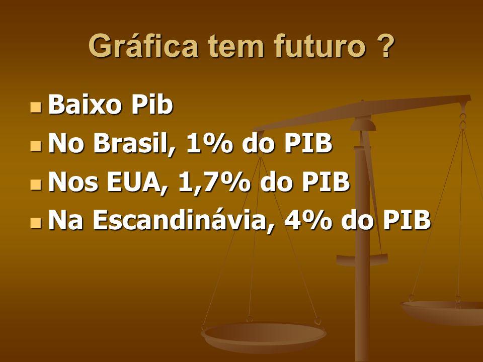 Gráfica tem futuro Baixo Pib No Brasil, 1% do PIB