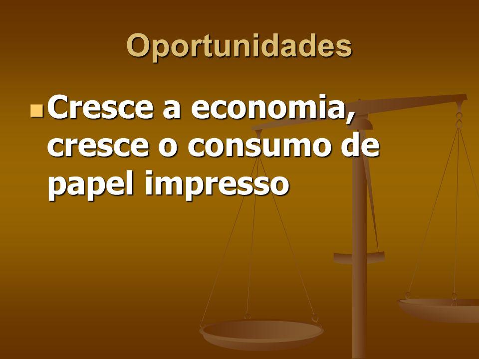 Oportunidades Cresce a economia, cresce o consumo de papel impresso