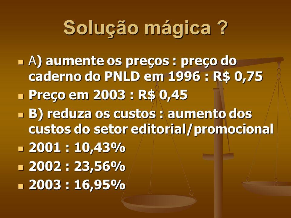 Solução mágica A) aumente os preços : preço do caderno do PNLD em 1996 : R$ 0,75. Preço em 2003 : R$ 0,45.