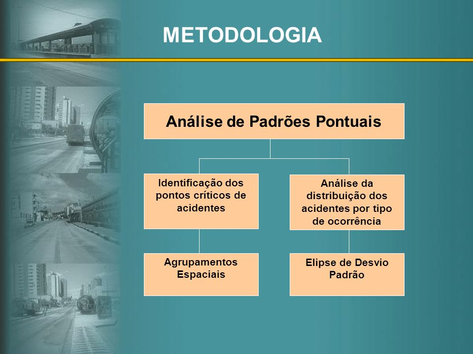 METODOLOGIA Análise de Padrões Pontuais