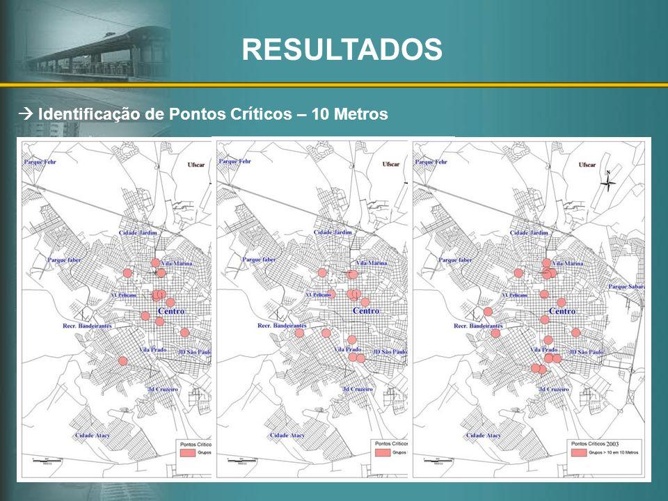 RESULTADOS  Identificação de Pontos Críticos – 10 Metros