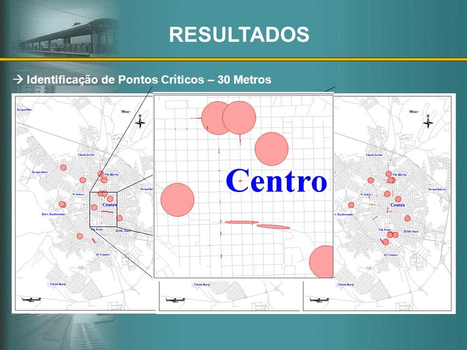 RESULTADOS  Identificação de Pontos Críticos – 30 Metros