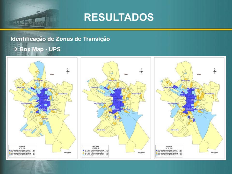 RESULTADOS Identificação de Zonas de Transição  Box Map - UPS