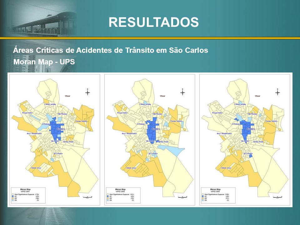 RESULTADOS Áreas Críticas de Acidentes de Trânsito em São Carlos
