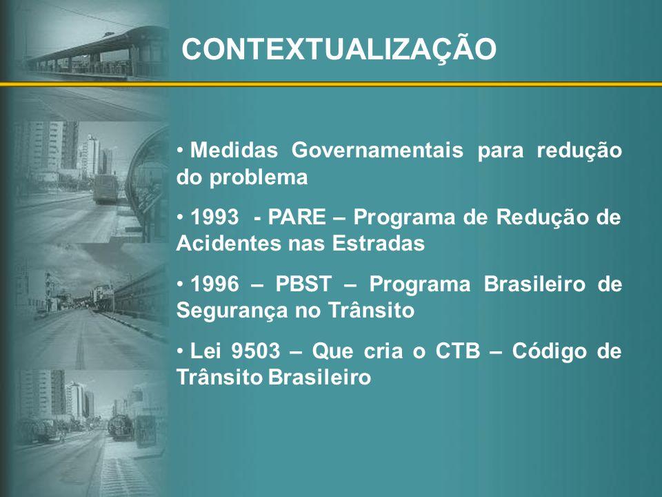 CONTEXTUALIZAÇÃO Medidas Governamentais para redução do problema