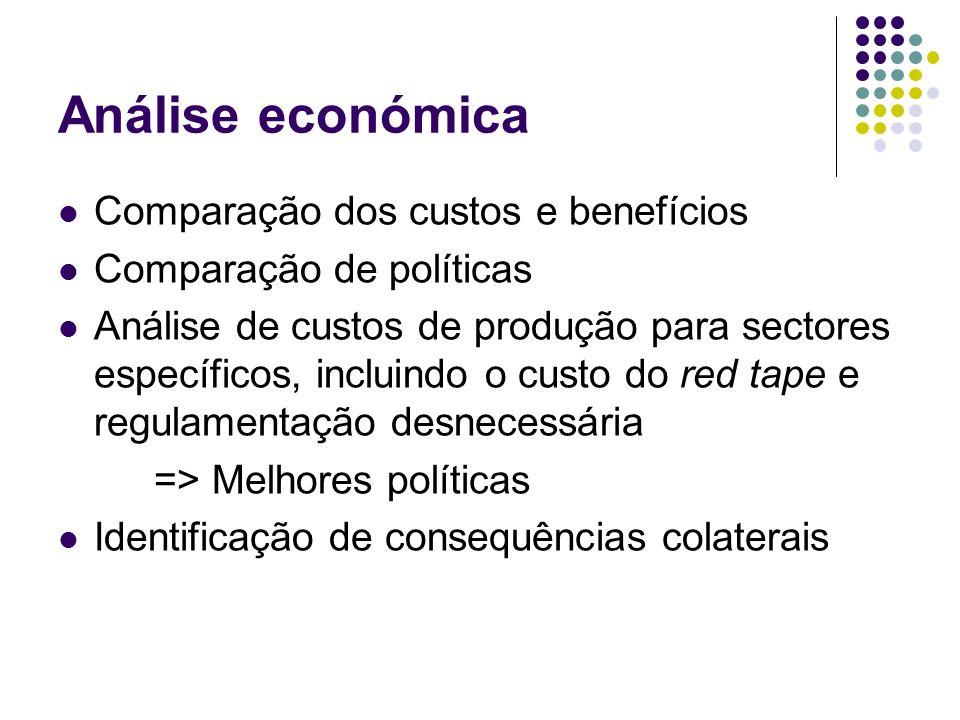 Análise económica Comparação dos custos e benefícios