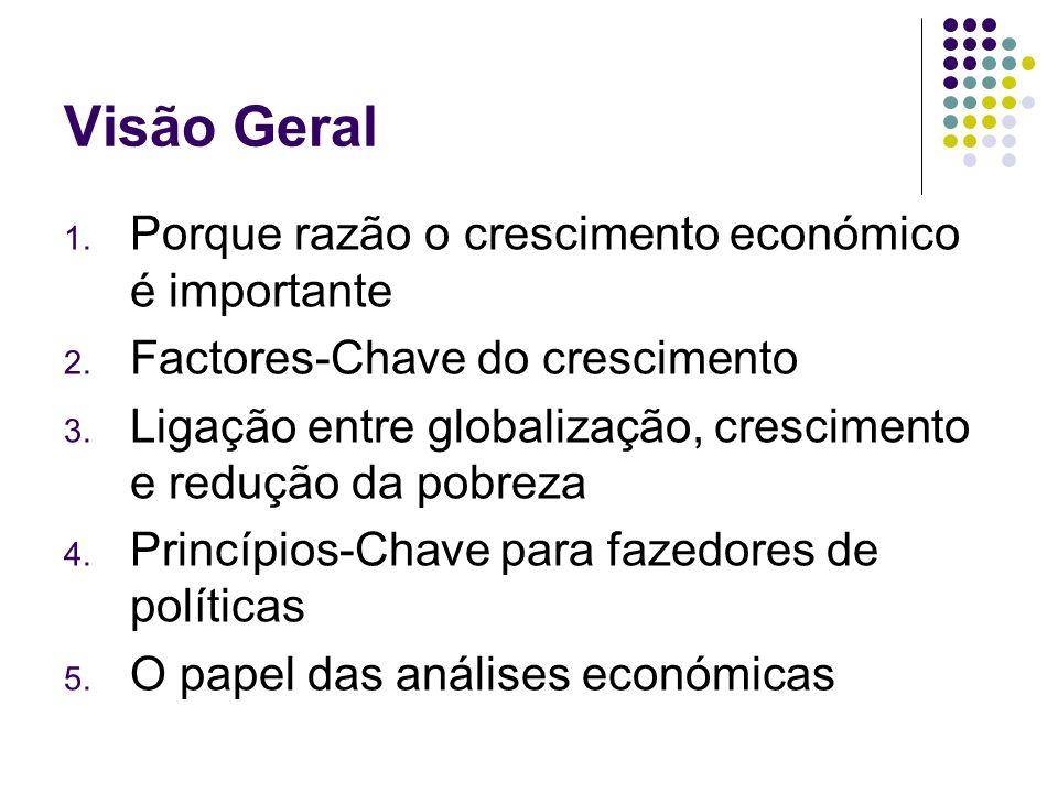Visão Geral Porque razão o crescimento económico é importante