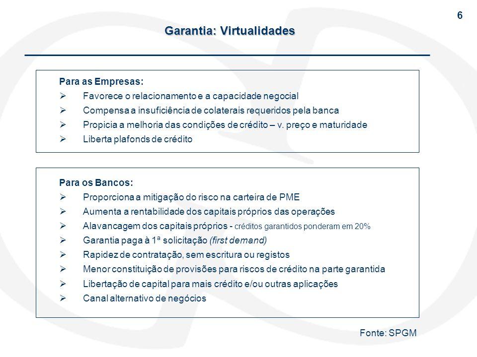 Garantia: Virtualidades