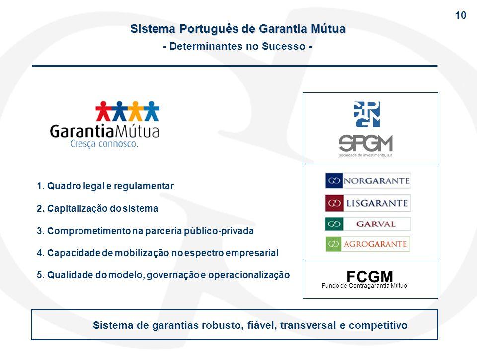 Sistema Português de Garantia Mútua - Determinantes no Sucesso -